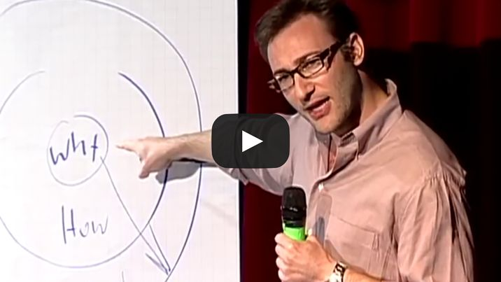 Video Leadership Simon Sinek