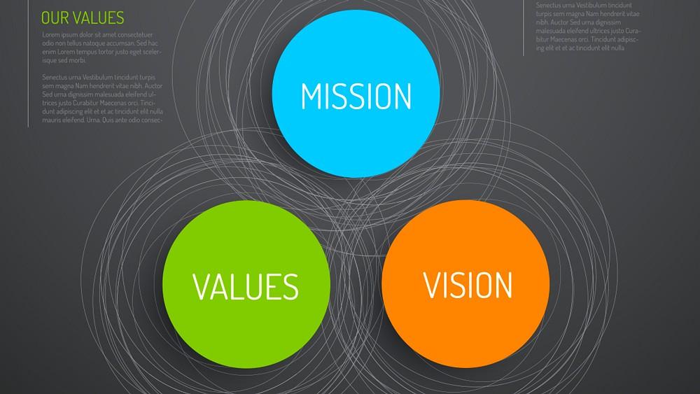 vision mission und werte - Unternehmenswerte Beispiele